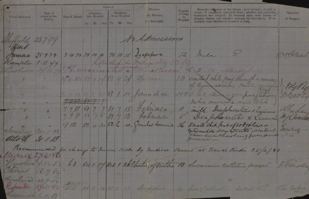 Medical records can give fantastic detail of a soldier's service.